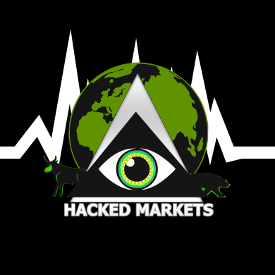 Hacked Markets | Day Trading & Investment Education